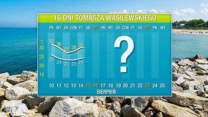 Pogoda na 16 dni: gorący podmuch z Afryki