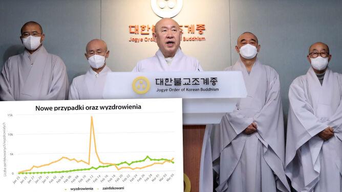 """Koronawirus w liczbach. By statystyki przestały przerażać, potrzebna jest """"agresywna gotowość"""""""