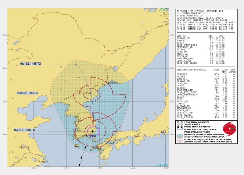 Prognozowana trasa tajfunu Maysak (JWTC)